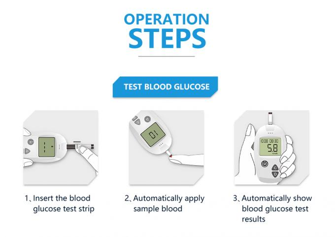 Domestic Diabetes Blood Monitoring Devices No Coding With Accuracy Result